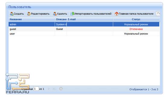 Раздаем права пользователям в Synology DS410j