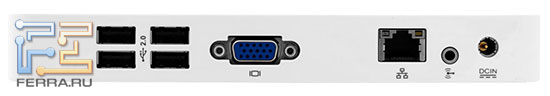 Разъемы на задней панели WEXLER.Nano 202: четыре USB, D-SUB, RJ-45, вход для Wi-Fi антенны, разъем питания