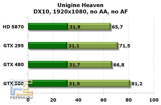 Unigine_10_1920