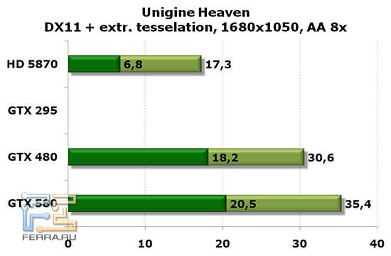 Unigine_11ex_1680