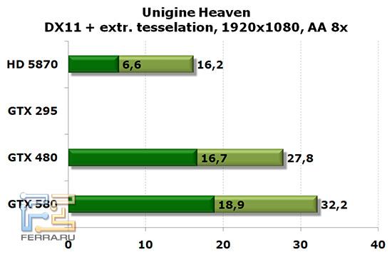 Unigine_11ex_1920
