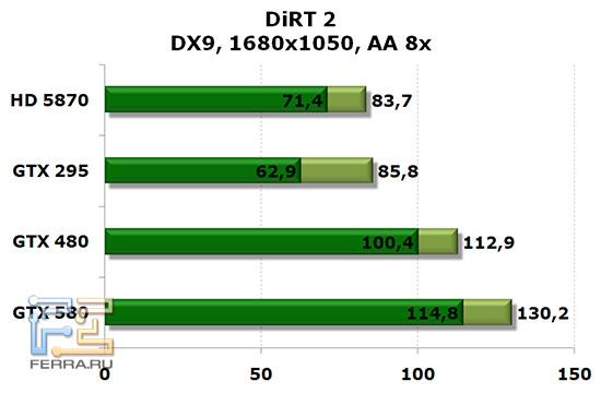 Dirt2_1680_aa