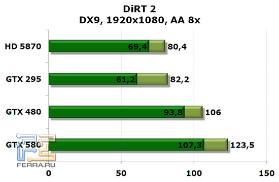 Dirt2_1920_aa