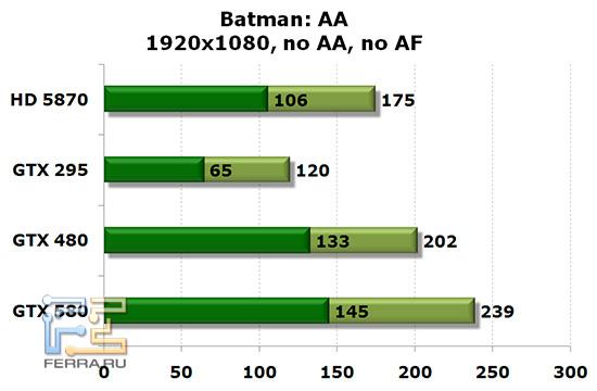 Batman_1920
