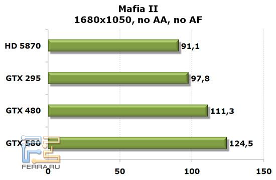 Mafia_ii_1680