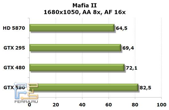 Mafia_ii_1680_aa