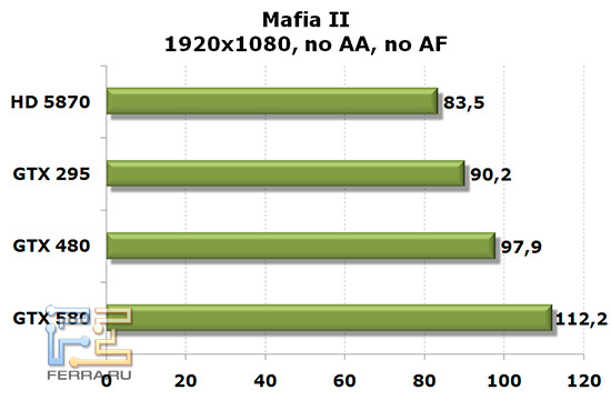 Mafia_ii_1920