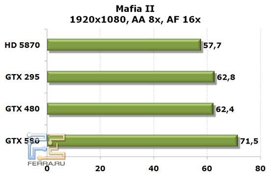 Mafia_ii_1920_aa