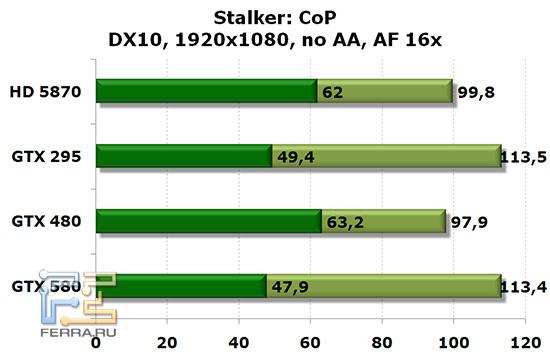 stalker_1920