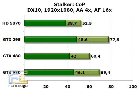 stalker_1920_aa