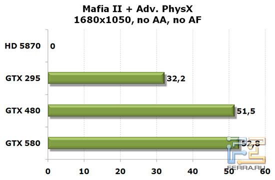 Mafia_ii_1680_physx