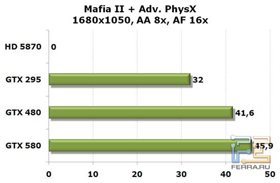 Mafia_ii_1680_aa_physx
