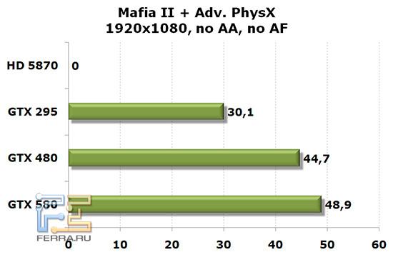 Mafia_ii_1920_physx