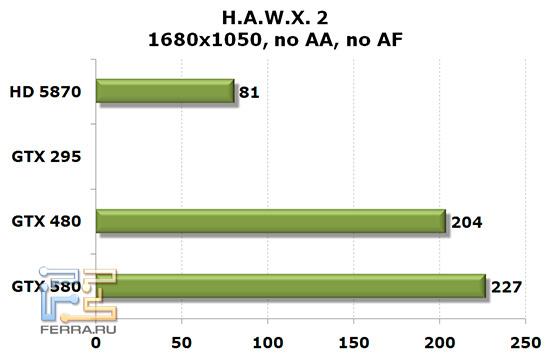 Hawx2_1680