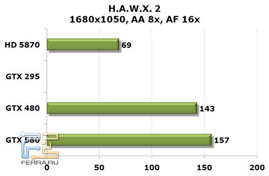 Hawx2_1680_aa