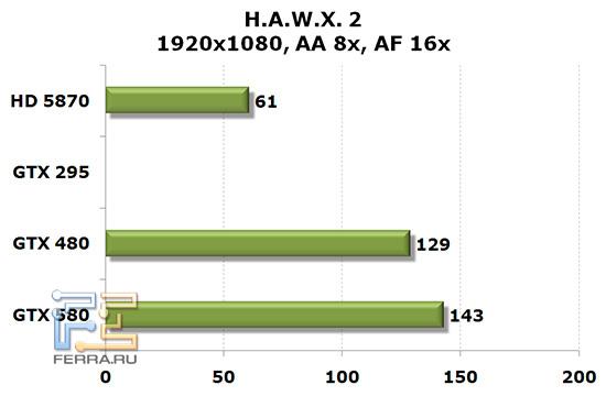 Hawx2_1920_aa