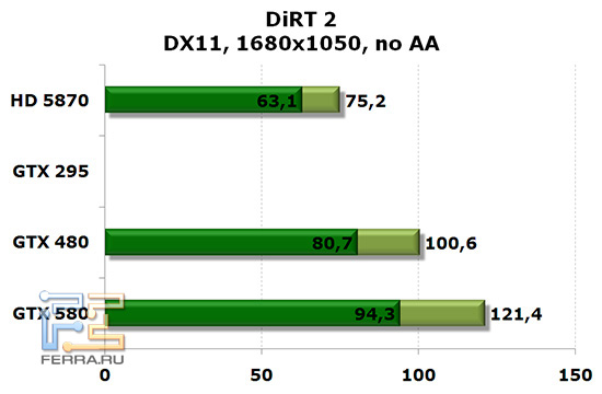 Dirt2_11_1680