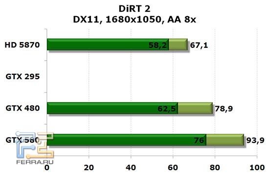 Dirt2_11_1680_aa