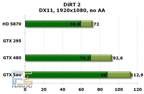 Dirt2_11_1920