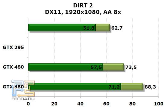 Dirt2_11_1920_aa