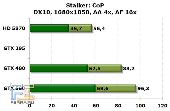 stalker_11_1680_aa