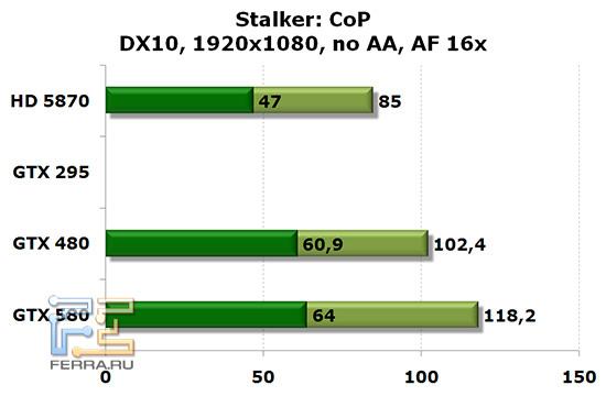stalker_11_1920