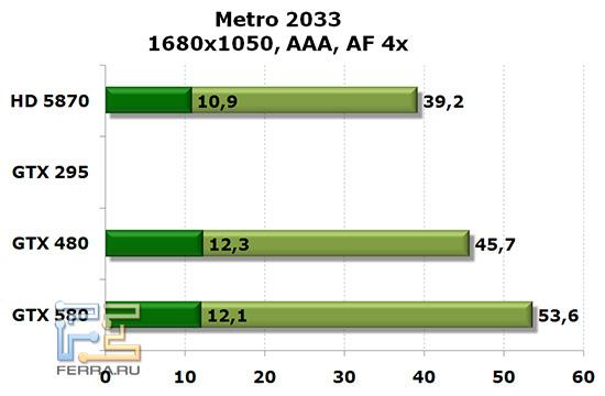 metro_1680
