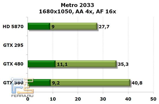 metro_1680_aa