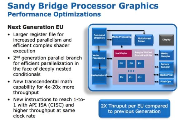 Блок-схема графической подсистемы