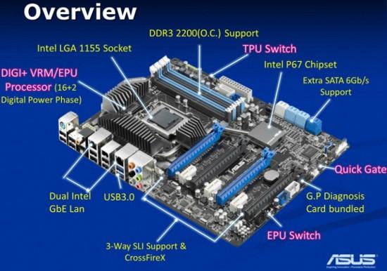 Материнская плата ASUS P8P67 WS Revolution для рабочих станций на базе чипсета Intel P67.