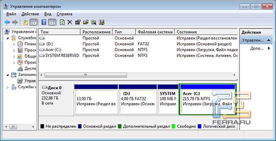 ������� ������� ����� �� Acer Aspire One Happy
