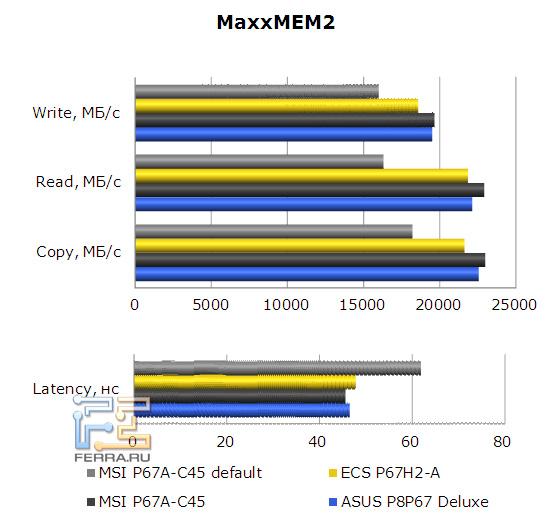 maxxmem2