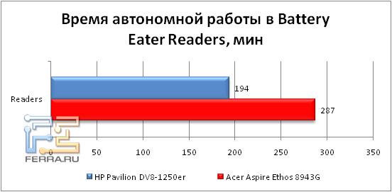 6-Readers