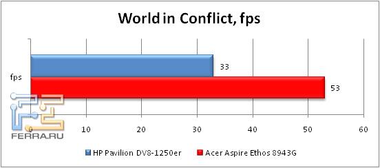 5-WorldinConflict