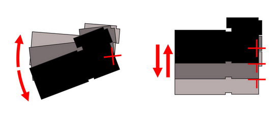 Схема работы стабилизации Hybrid IS: не только сдвиг, но и наклон