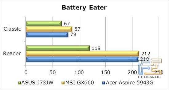 BatteryEater