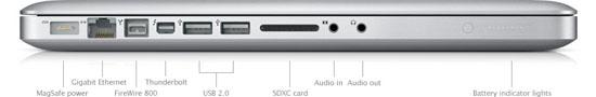 ����� � ������� 15-��������� MacBook Pro