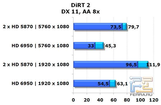 dirt2_aa