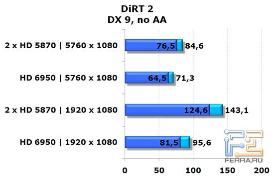dirt2_9