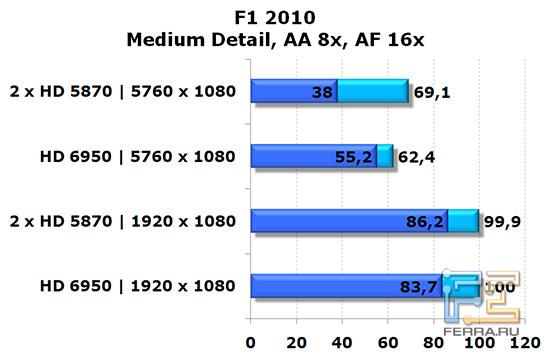 f1_2010_medium_aa