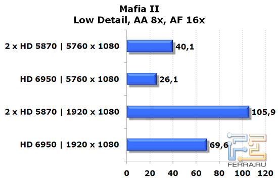 mafia_low_aa