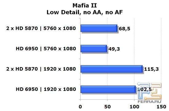 mafia_low