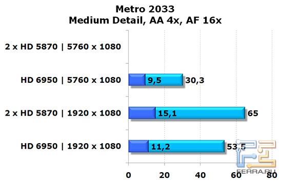 metro2033_medium_aa