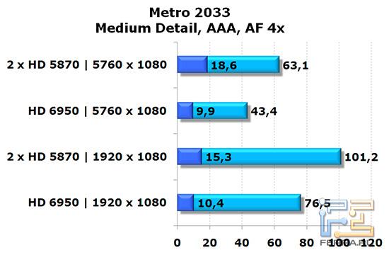 metro2033_medium