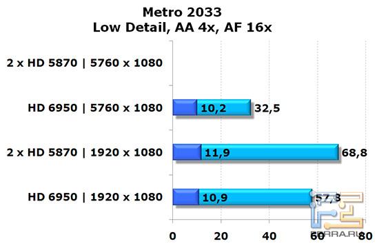 metro2033_low_aa