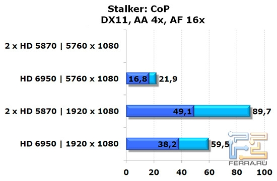 stalker_aa