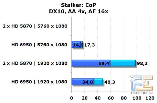 stalker_10_aa