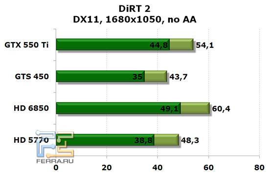 dirt2_1680