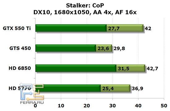 stalker_1680_aa
