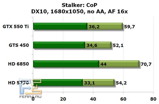 stalker_1680